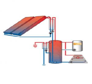Esquema de uso de la energía solar térmica